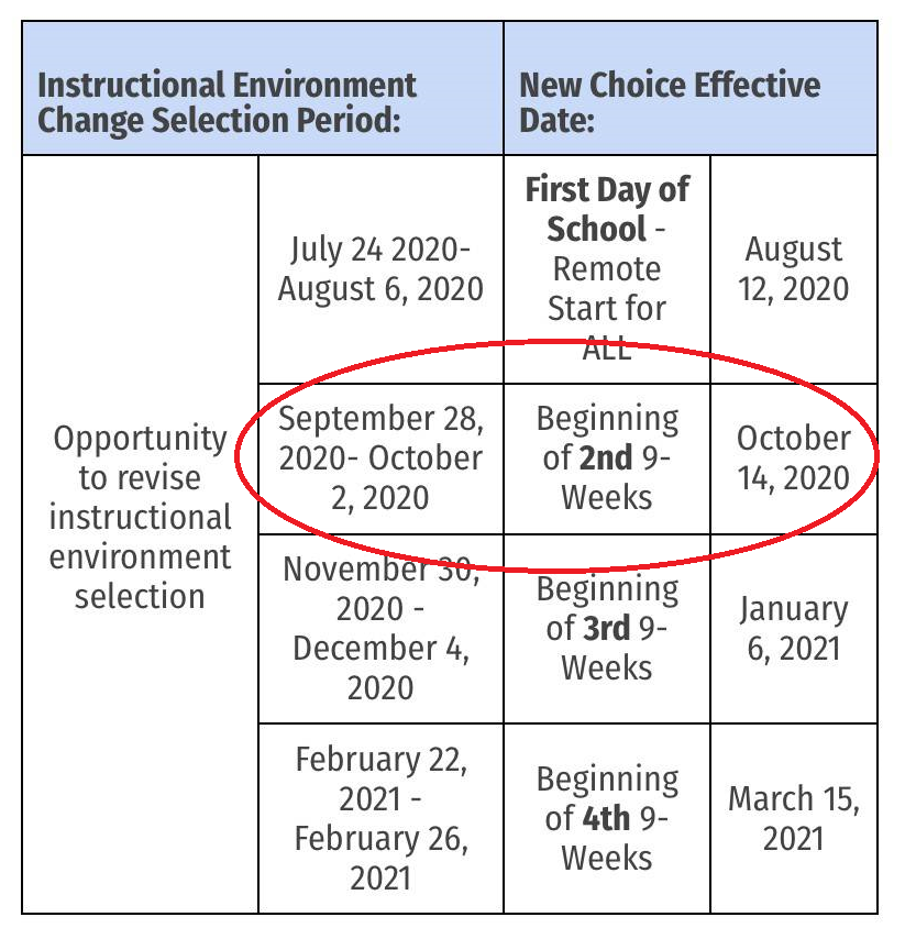 District Calendar for Learning Environment Changes